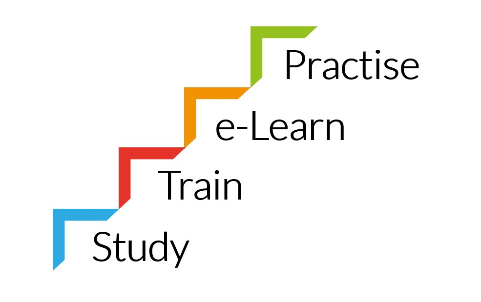 Study train e-learn practise for the CII R0 exams