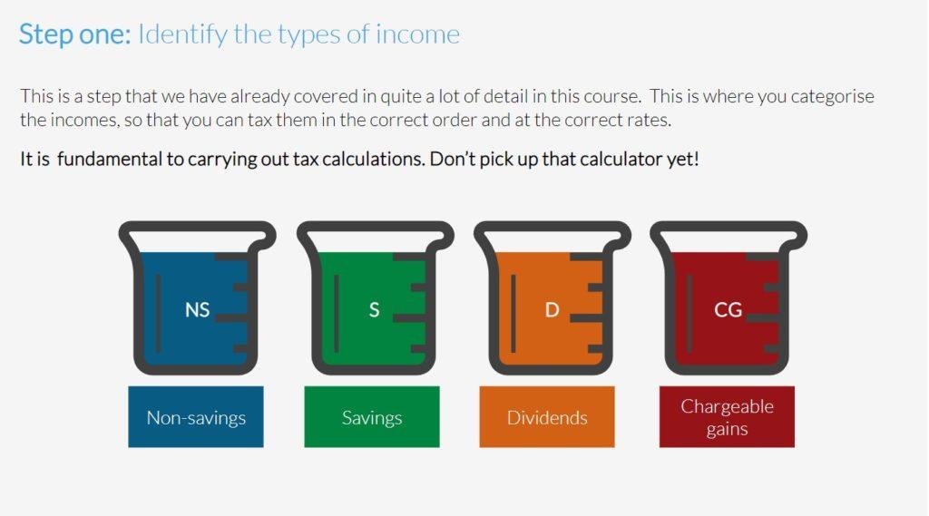 Income tax step one